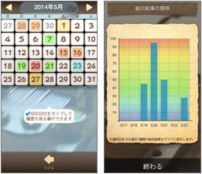 カレンダーと結果推移
