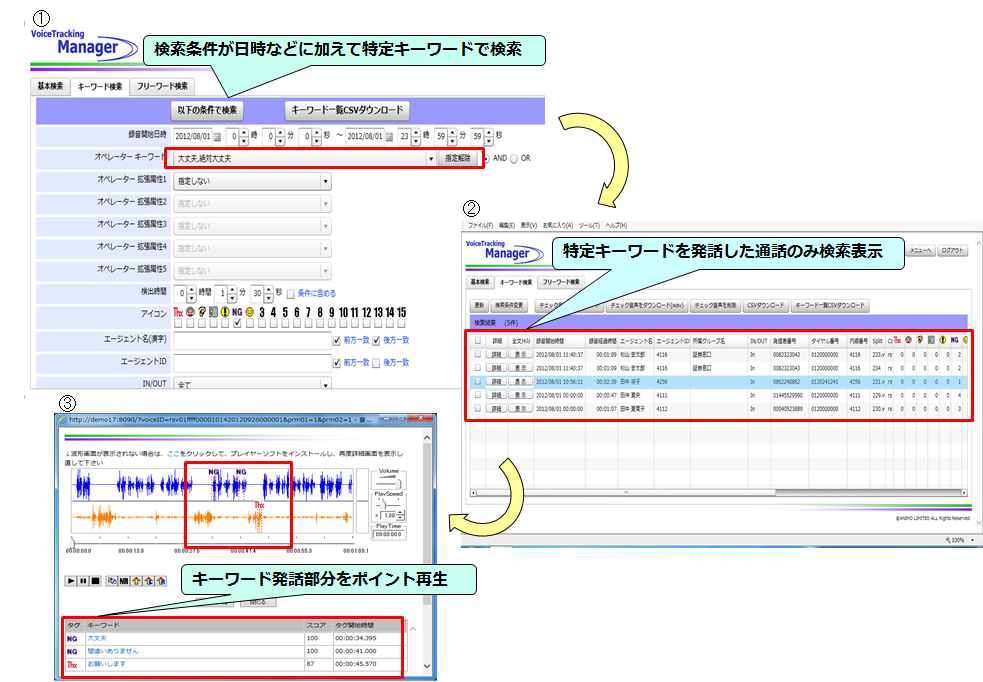 VoiceTracking KeywordFinder 画面イメージ