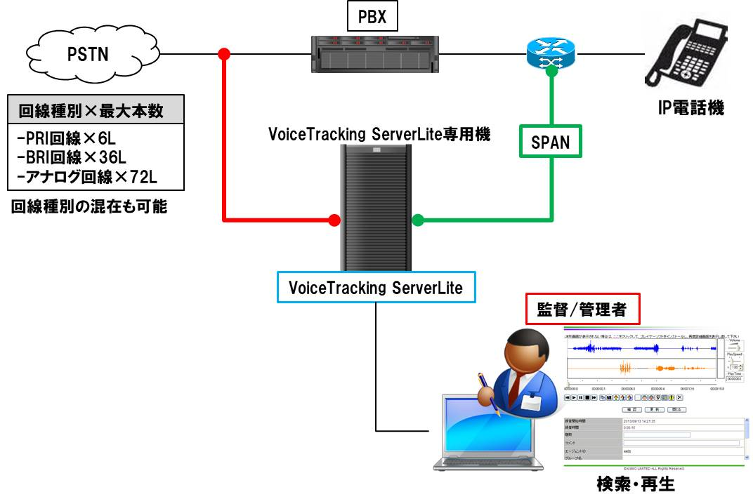 VTSLite_基本構成図3
