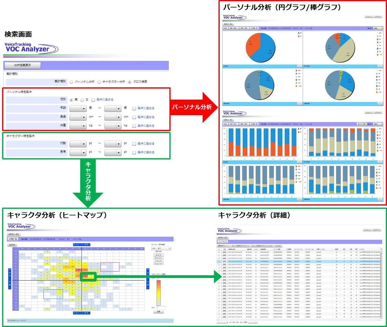 VOC_画面イメージ2