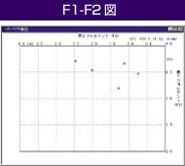 F1-F2図